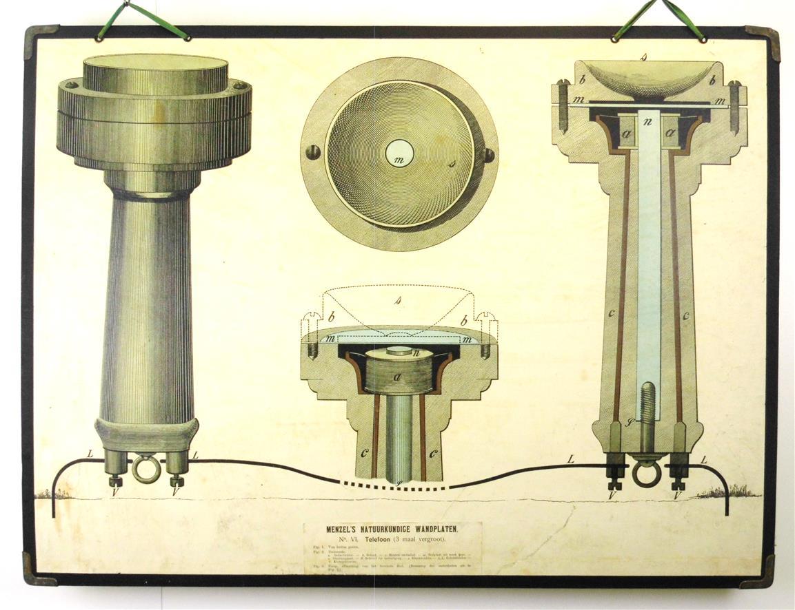 ( SCHOOLPLAAT ) Menzel's natuurkundige wandplaten: VI Telefoon ( telephone )