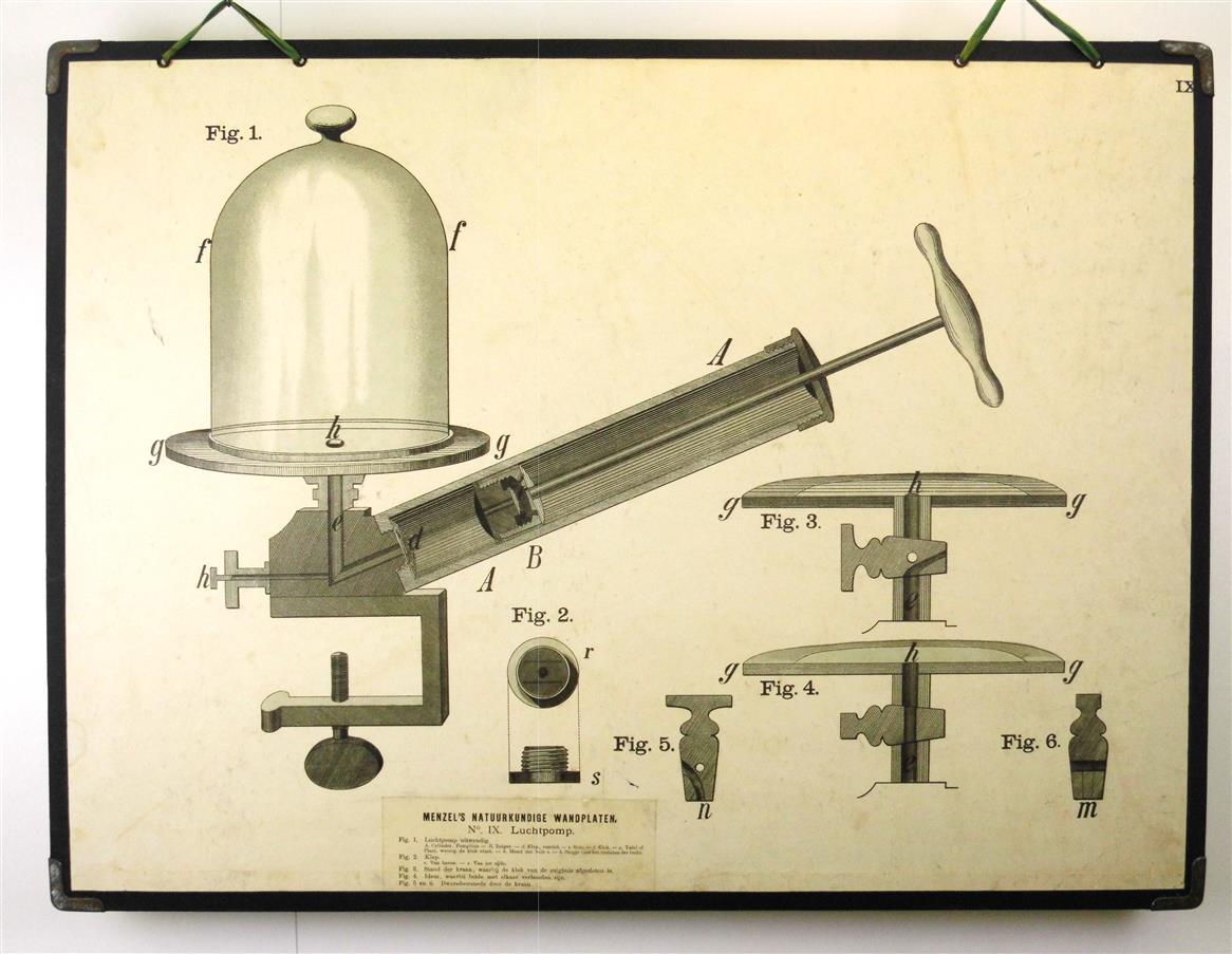 ( SCHOOLPLAAT ) Menzel's natuurkundige wandplaten: IX Luchtpomp - Vacuumpomp ( Air pump vacuum pump )