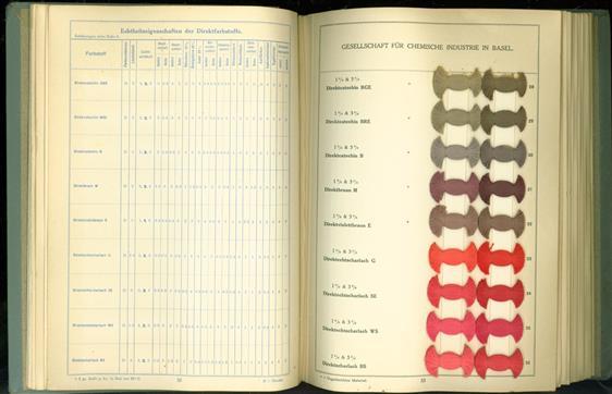 ( Sample book /  user guide )  Die Direktfarbstoffe auf Baumwollgarn