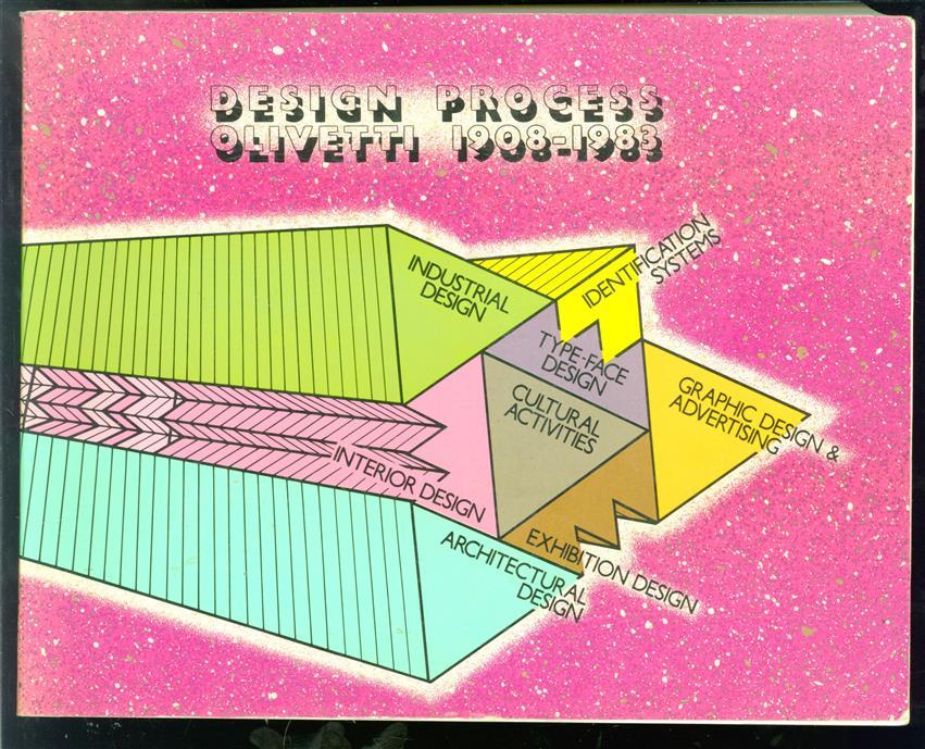Design process : Olivetti 1908-1983