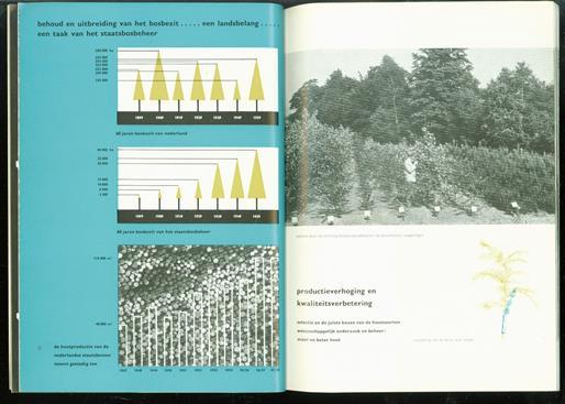 Bos en beemd : zestig jaar evolutie : Staatsbosbeheer Utrecht 1899-21 juli-1959.